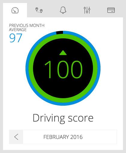 CarLock Driving Score