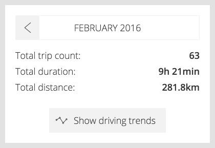 CarLock monthly trip information