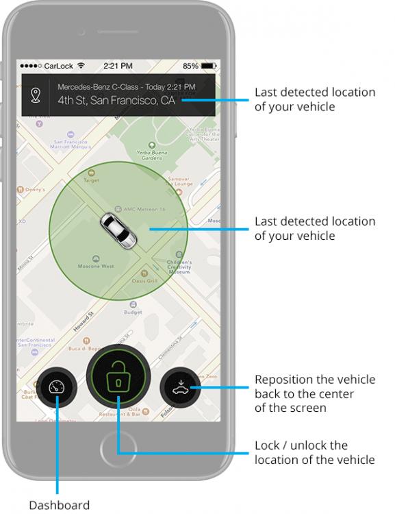 CarLock App UI Explained