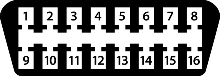 OBD Port